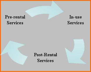 Управление элитной жилой недвижимостью